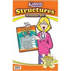 Kagan Structures Poster Set 4